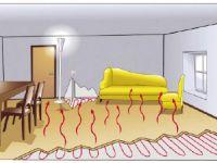 地暖用发热电缆